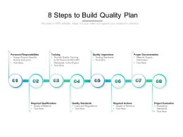 8 Steps To Build Quality Plan
