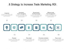 8 Strategy To Increase Trade Marketing ROI