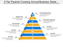 8 Tier Pyramid Covering Annual Business Strategic Plan And Performance Objectives