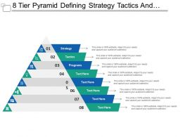 8 Tier Pyramid Defining Strategy Tactics And Programs