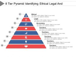 8 Tier Pyramid Identifying Ethical Legal And Economical
