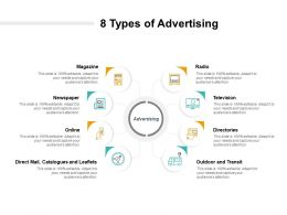 8 Types Of Advertising