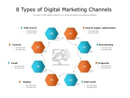 8 Types Of Digital Marketing Channels