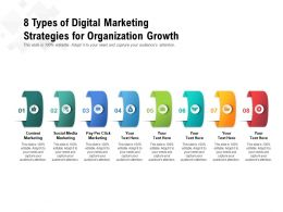 8 Types Of Digital Marketing Strategies For Organization Growth