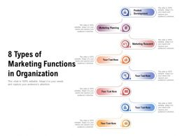 8 Types Of Marketing Functions In Organization