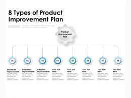 8 Types Of Product Improvement Plan