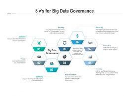 8 Vs For Big Data Governance