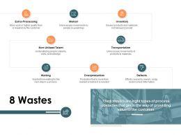 8 Wastes Ppt Powerpoint Presentation Styles Portfolio
