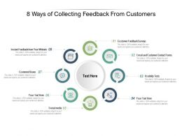 8 Ways Of Collecting Feedback From Customers