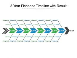 8 Year Fishbone Timeline With Result