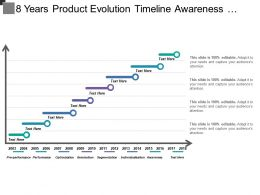 8_years_product_evolution_timeline_awareness_segmentation_optimization_performance_Slide01
