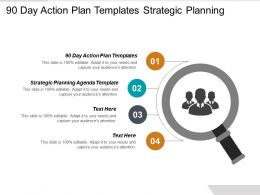 90 Day Action Plan Templates Strategic Planning Agenda Template Cpb