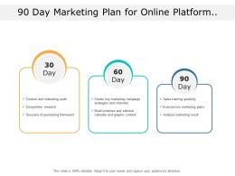 90 Day Marketing Plan For Online Platform Three Phases