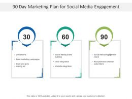 90 Day Marketing Plan For Social Media Engagement