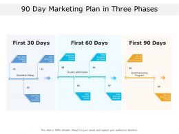90 Day Marketing Plan In Three Phases