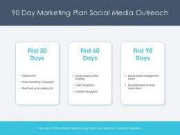 90 Day Marketing Plan Social Media Outreach