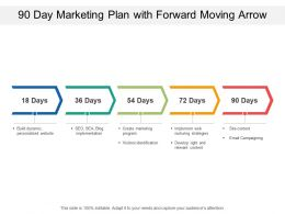 90 Day Marketing Plan With Forward Moving Arrow