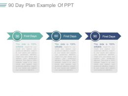 90 Day Plan Example Of Ppt