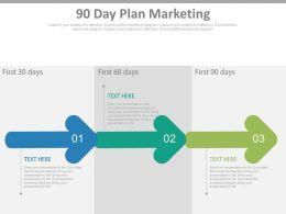 90 Day Plan Marketing Ppt Slides