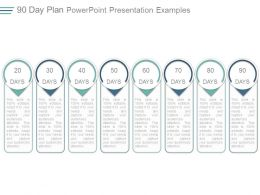 90 Day Plan Powerpoint Presentation Examples