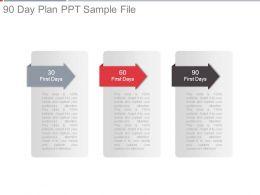 90 Day Plan Ppt Sample File