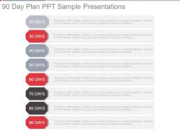 90 Day Plan Ppt Sample Presentations