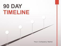 90 Day Timeline Meetings Team Training Process Data Progress Analysis