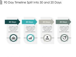 90 Day Timeline Split Into 30 And 20 Days