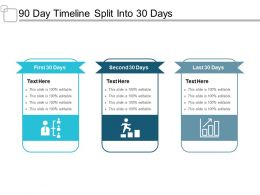 90 Day Timeline Split Into 30 Days