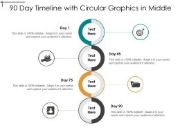 90 Day Timeline With Circular Graphics In Middle