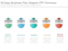 90 Days Business Plan Diagram Ppt Summary