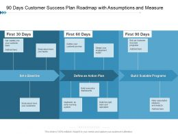 90 Days Customer Success Plan Roadmap With Assumptions And Measure