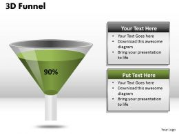 90 Percent Value Representation Funnel Diagram