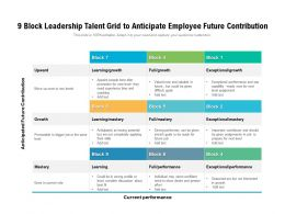 9 Block Leadership Talent Grid To Anticipate Employee Future Contribution