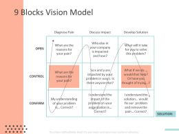 9 Blocks Vision Model Ppt Powerpoint Presentation Inspiration Topics