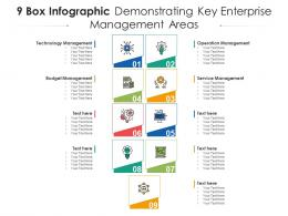 9 Box Infographic Demonstrating Key Enterprise Management Areas