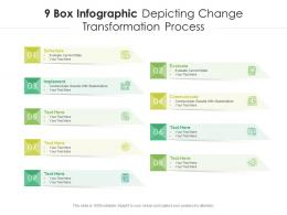 9 Box Infographic Depicting Change Transformation Process