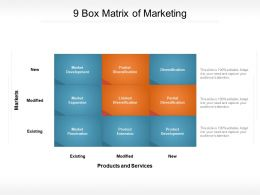9 Box Matrix Of Marketing