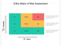 9 Box Matrix Of Risk Assessment