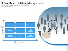 9 Box Matrix Of Talent Management