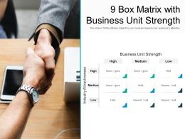 9 Box Matrix With Business Unit Strength