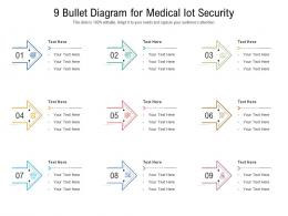 9 Bullet Diagram For Medical Iot Security Infographic Template