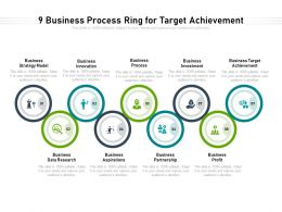 9 Business Process Ring For Target Achievement