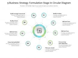 9 Business Strategy Formulation Stage In Circular Diagram