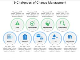 9 Challenges Of Change Management