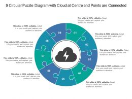 9 Circular Puzzle Diagram With Cloud At Centre And Points Are Connected