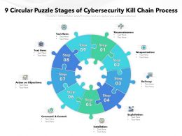 9 Circular Puzzle Stages Of Cybersecurity Kill Chain Process