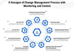 9 Hexagon Of Change Management Process With Monitoring And Control