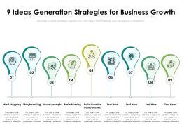 9 Ideas Generation Strategies For Business Growth