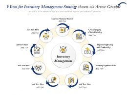 9 Item For Inventory Management Strategy Shown Via Arrow Graphic
